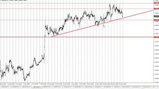 GBP/USD - GBP/USD Technical Analysis for May 25 2017 by FXEmpire.com