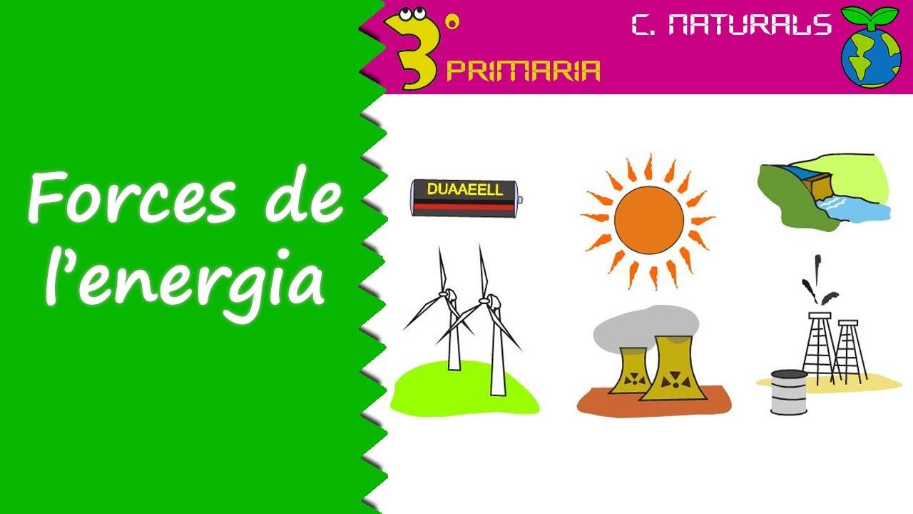Ciències de la Naturalesa. 3r Primària. Tema 7. Formes d'energia i la seua transformació