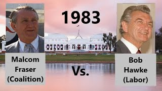 The Australian Election of 1983: (S. 3, Ep. 3, All Australian Elections)