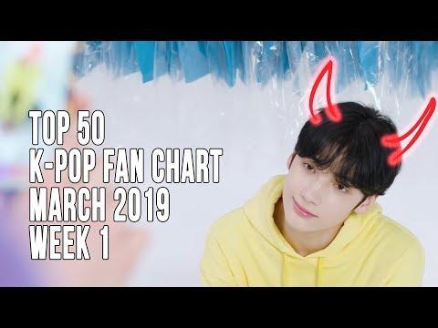 Top 50 K-Pop Songs Chart - March 2019 Week 1 Fan Chart