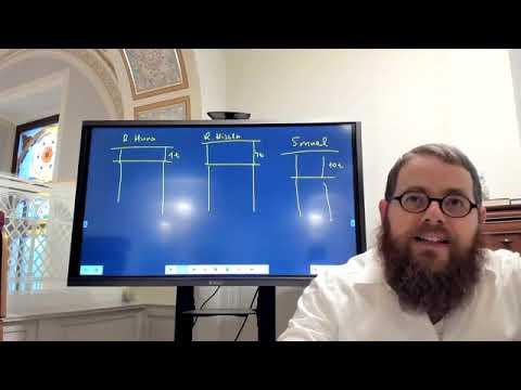 Szukka 10 – Napi Talmud 560 – A dupla szchách és a letakart szukká