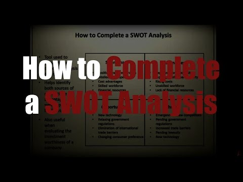 , title : 'How to Complete a SWOT Analysis