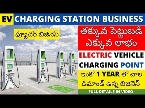 Telugu Business Tv