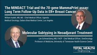 Mammaprint Blueprint, Updates from MINDACT 8.7 Year, & Applications in Neoadjuvant Therapy
