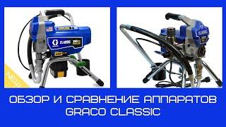 Новинка сезона Graco Classic 390 Cordless