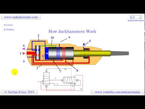 Jack Hammer - Jackhammer Latest Price, Manufacturers & Suppliers on