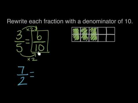 Common denominators: 3/5 and 7/2 (video) | Khan Academy