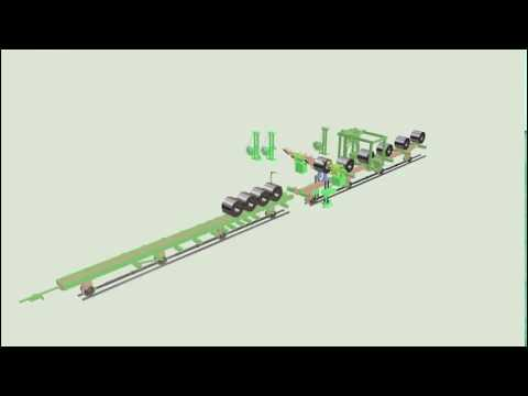 Automatic Steel Coil Packing Line for Circumferential or Radial Binding