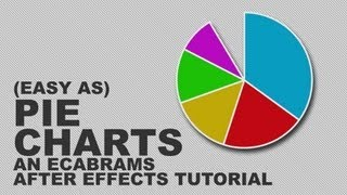 Easy as Pie Charts - Adobe After Effects tutorial