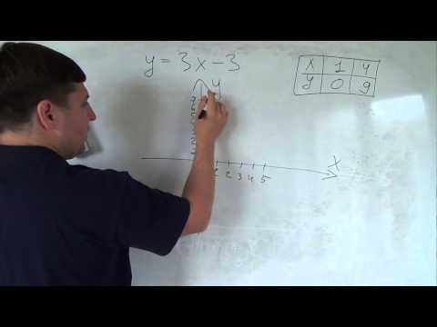 Алгебра 7 класс. 4 октября. Строим график линейной функции 2