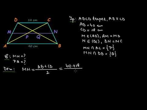Video lecție opțiune binar