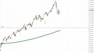 Wall Street – Entscheidung bevorstehend