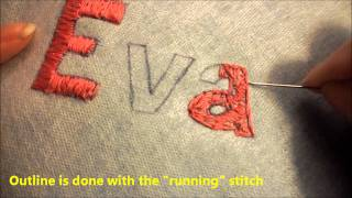 Basics of Hand Embroidery