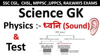 science gk | Physics Questions Answers | Sound (ध्वनि )