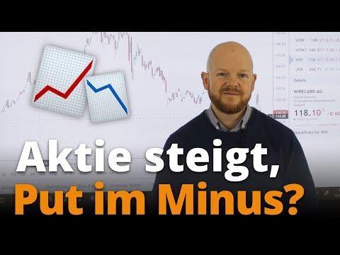Trader platform test