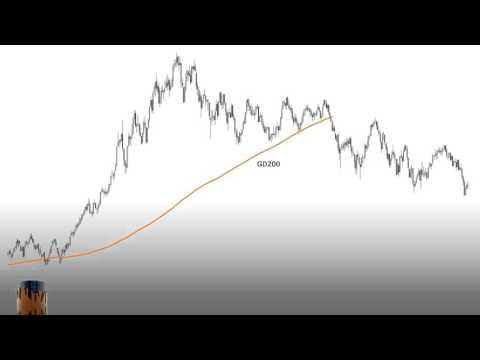 Omnibus akcijų pasirinkimo sandoriai