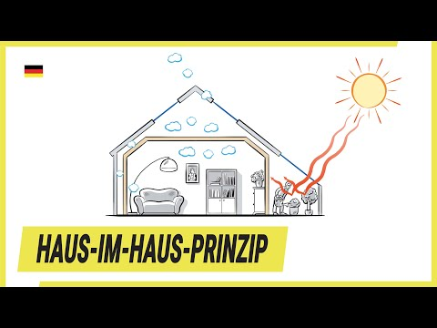 Erklärfilm - Das Haus-im-Haus-Prinzip