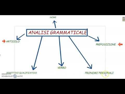 Download Analisi grammaticale (ripasso generale per la classe terza) HD Mp4 3GP Video and MP3