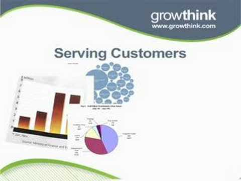 mp4 Business Plan Operations, download Business Plan Operations video klip Business Plan Operations