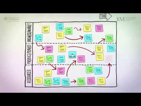 mp4 Business Roadmap, download Business Roadmap video klip Business Roadmap