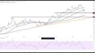 Wall Street – Nasdaq100 am Ziel!