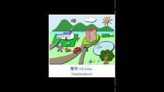 普通话点图识字 - 邻里 Mandarin Clickable Picture - Neighborhood