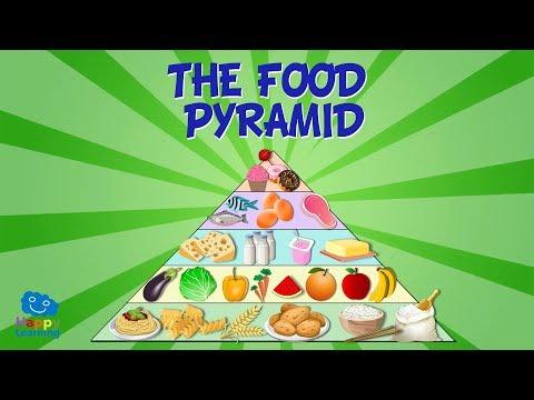 mp4 Healthy Food Education, download Healthy Food Education video klip Healthy Food Education