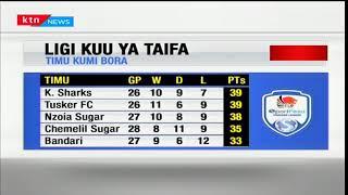 Timu ya Gor mahia yaongoza kileleni mwa ligi kuu nchini wa KPL baada ya kuwacharaza Bandari