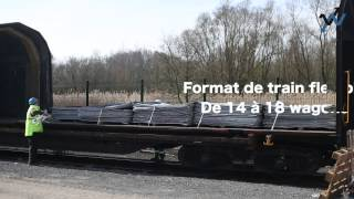 Transport ferroviaire - Cas N°1 | Logways