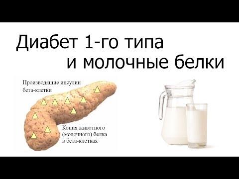 Спринцовка за инсулин Harkov