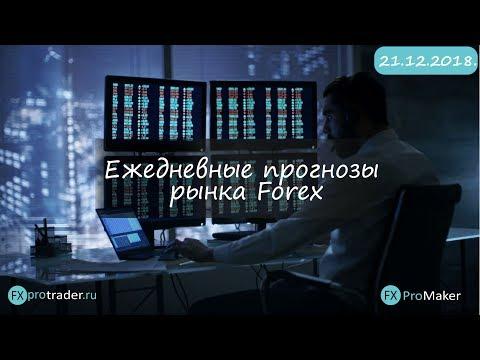 Стратегия для турбо опционов видео