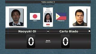 Pool Men 1/2 Final : Naoyuki Oi Vs Carlo Biado