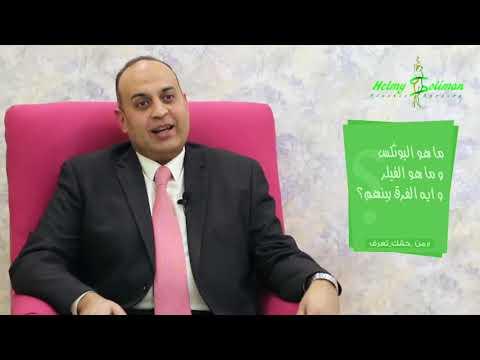 د حلمى سليمان : الفرق بين حقن الوجه