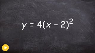 ALG2 Unit 2 How to graph, find range, domain, vertex, and axis of symmetry from a quadratic