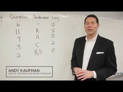 How to Calculate Critical Path: Project Management Professional ...