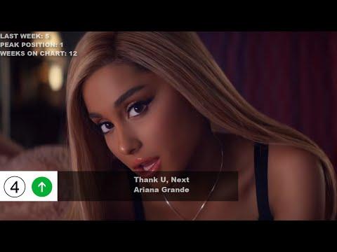Top 50 Songs Of The Week - February 2, 2019 (Billboard Hot 100)