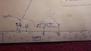 Атмосферное электричество. Описание мурманского эксперимента