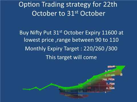 Jackpot Nifty Put for 22nd October to 31st October 2019, Assured returns