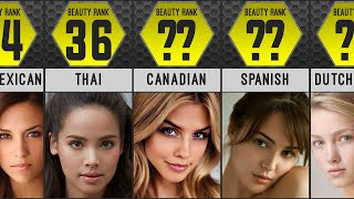 The World's Most Beautiful People by Nationality Comparison