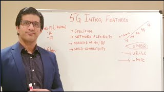 5G Training Lecture #1 : Introduction, features and main technology components/pillars of 5G