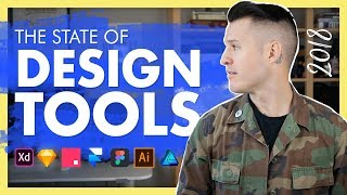 The State of Design Tools in 2018
