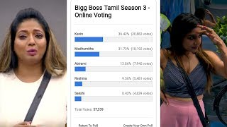 bigg boss tamil season 3 online voting - TH-Clip
