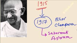 Mahatma Gandhi main achievements in Hindi: Remember events/ points easily