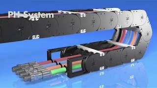 Montage und Befüllen Kunststoff Führungskette FLEXA PH10