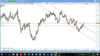 AUD/USD Analisi stagionale AUD/USD, GBP/AUD e GBP/NZD - Marco Di Vita