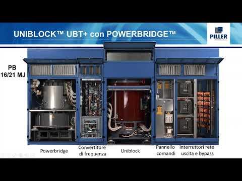 Cogenerazione, Energivori, UPS