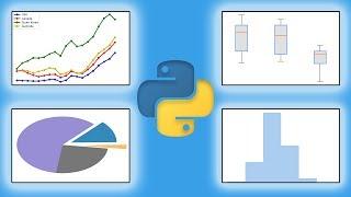 Python Plotting Tutorial w/ Matplotlib & Pandas (Line Graph, Histogram, Pie Chart, Box & Whiskers)