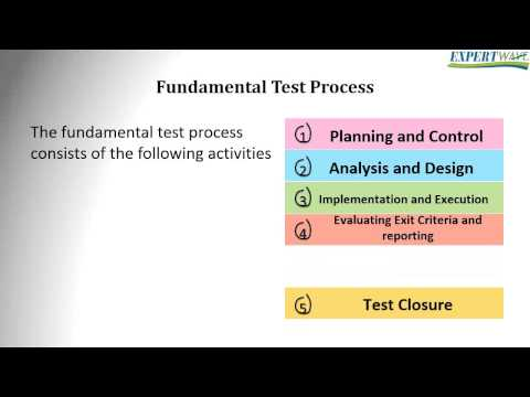 ISTQB Fundation answers to exam questions 1 to 3 - YouTube