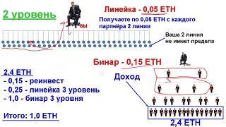 МАРКЕТИНГ-ПЛАН В STEPIUM