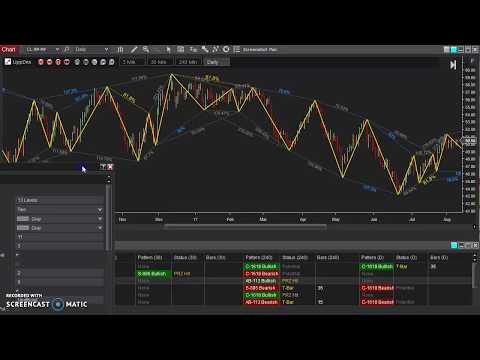 Kaip apskaičiuoti prekybos opcionu pelną ir nuostolius